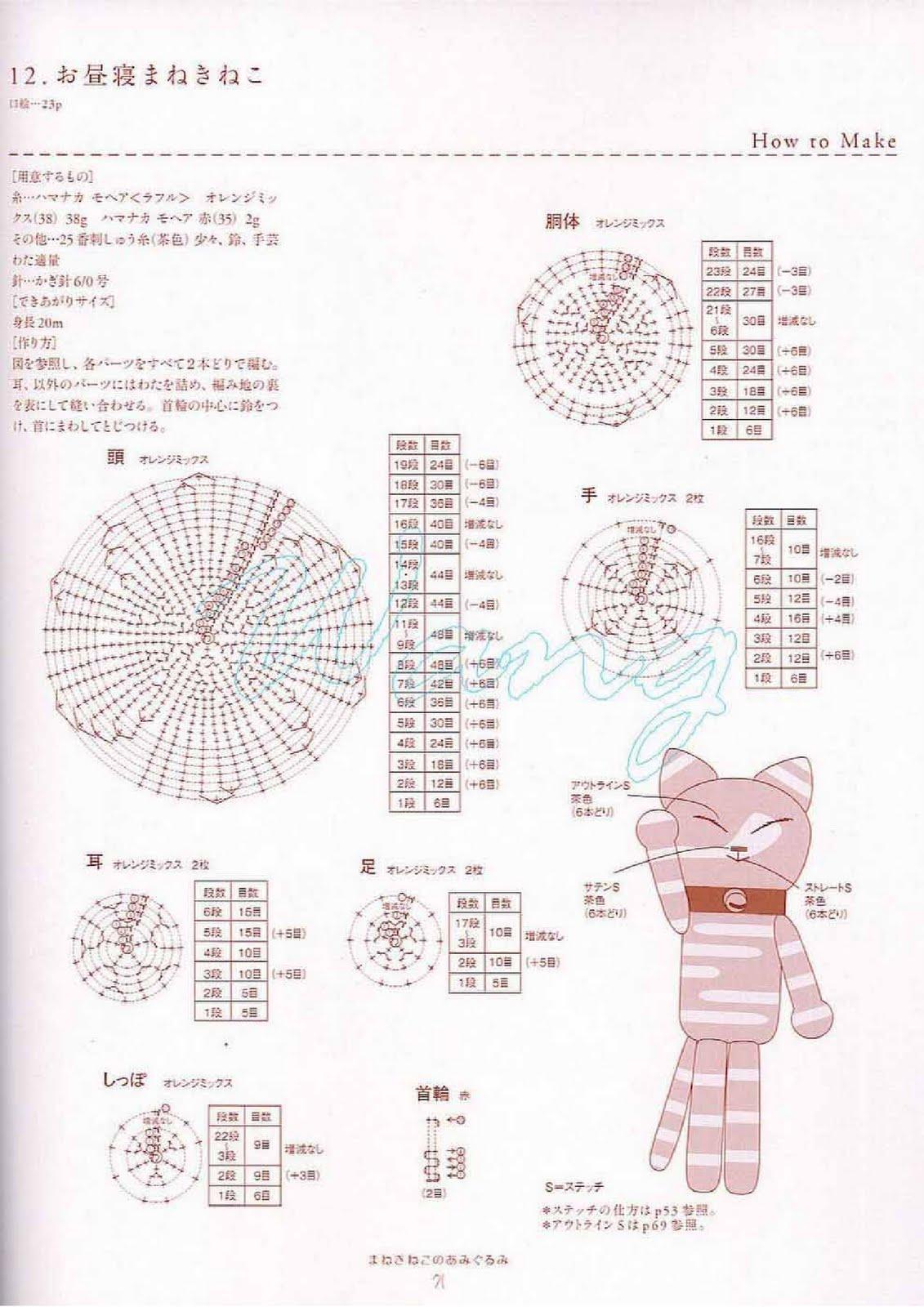 Кошки амигуруми схемы вязания крючком 37