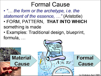 aristotle s theory of the four causes Aristotle's four causes  the aristotelian teleology even though this is the most feature within the framework of the four causes theory, aristotle doesn't.