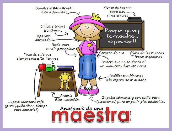 Maestra Asunción: 1 Grado... Tips Para el Perìodo de Adaptaciòn.