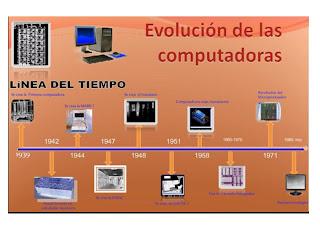 external image CRONOLOGIA+PC.jpg