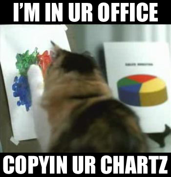 I'M IN UR OFFICE COPYIN UR CHARTZ