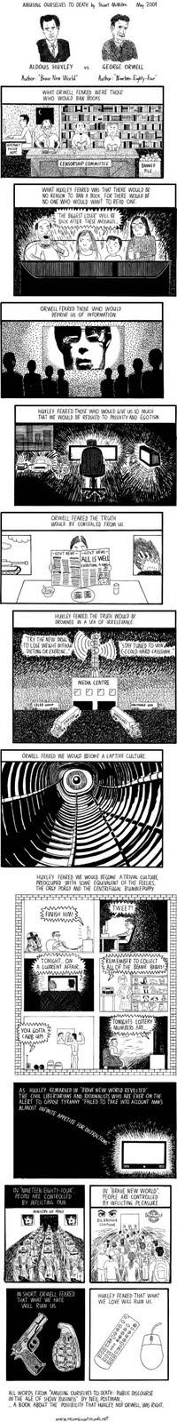 George Orwell Verses Aldus Huxley