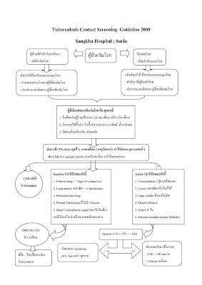 Neonatal Hypoglycemia Algorithm