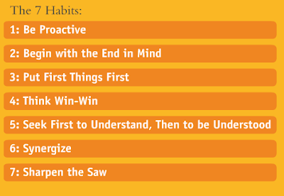 list of Stephen Covey's 7 habits