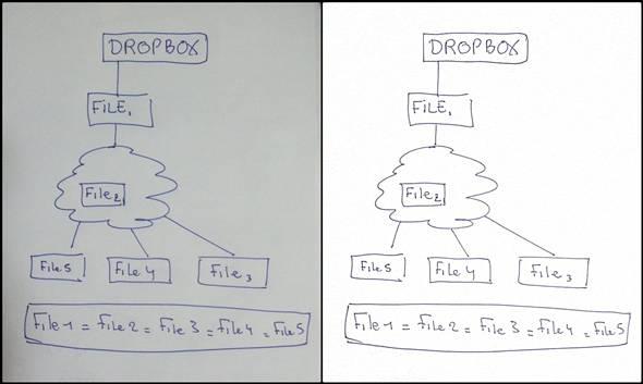 nettoyage de diagrammes