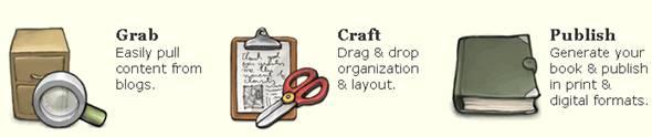 créer un ebook à partir de votre blog wordpress