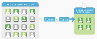 gérer vos listes sur twitter