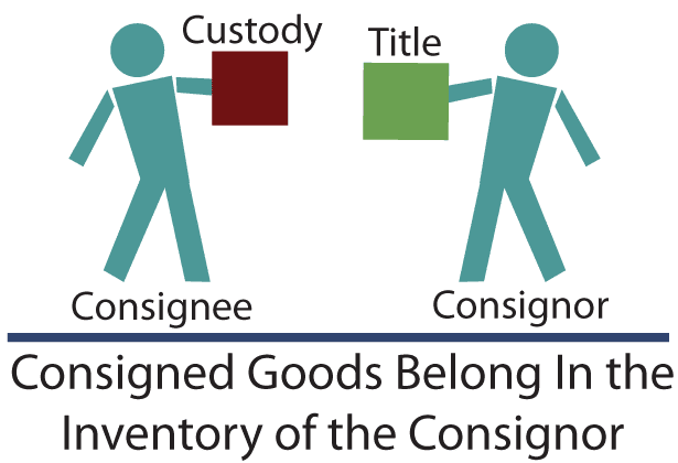 Definition And Explanation Of Consignment:  Consignment Legal Definition