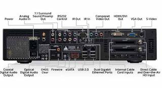 Conexiones Alienware Hangar18HD