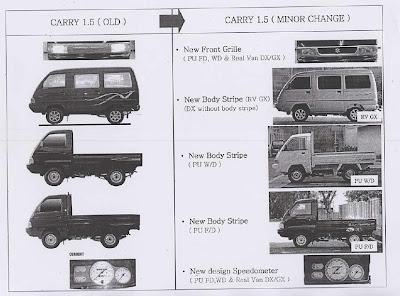 New Suzuki Carry Pick-Up 2010