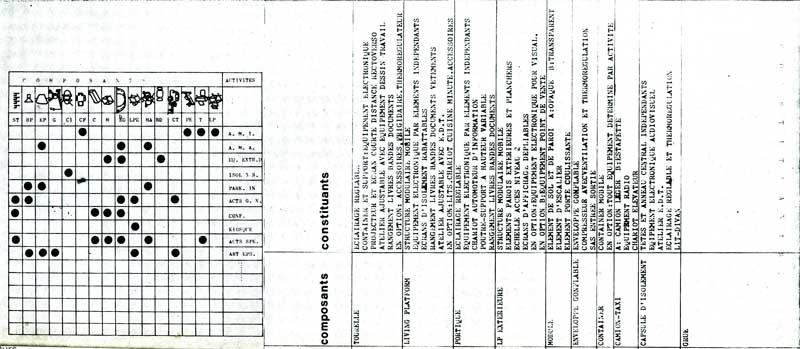 Arqueologa del futuro 1969 do it yourself city fernando montes de esta manera tschumi y fernando montes generan un sistema de equipamientos y terminales que facilitan las conexiones entre los diferentes elementos que solutioingenieria Choice Image