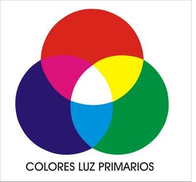 Colores luz primarios
