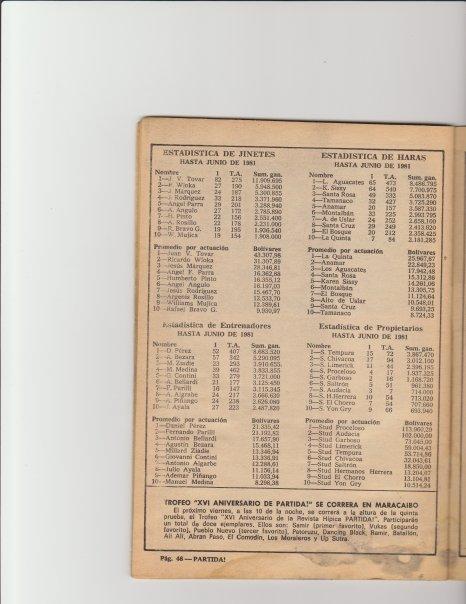 ESTADISTICA DE 1981
