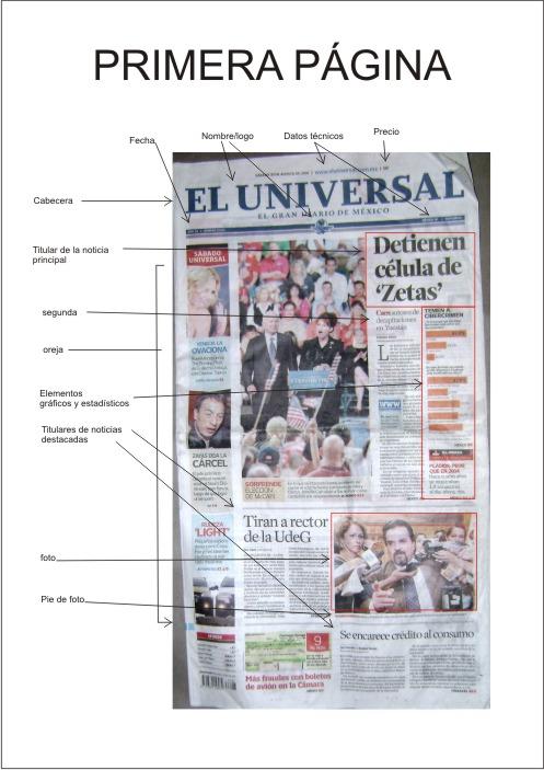 Los medios de comunicaci n actividades i for Componentes de un periodico mural