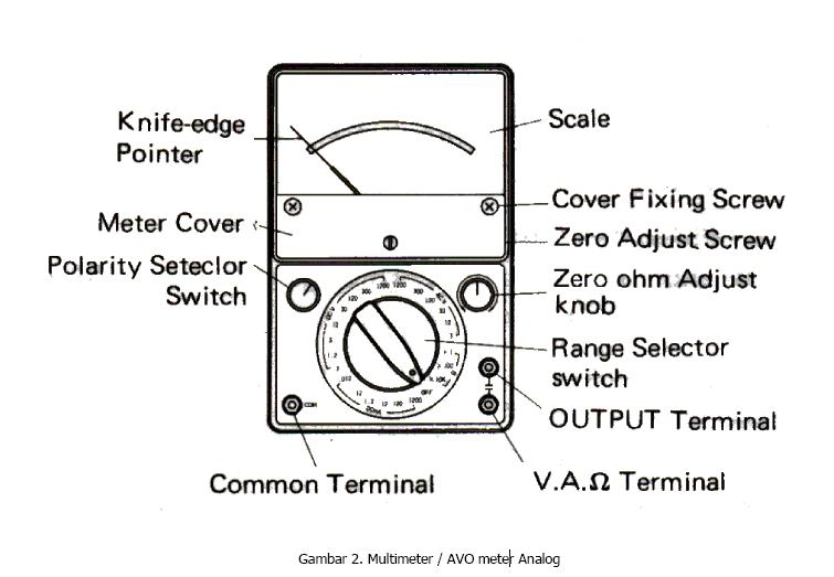 Analog Multimeter Diagram Analog Multimeter Circuit Diagram