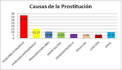 sinonimos de denominar porcentaje hombres prostitutas