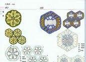 Gráficos de squares e flores