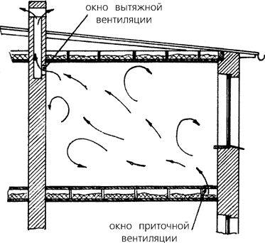 Теплообменник воздух воздух своими руками