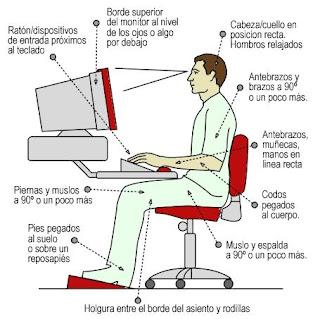 Pcpi informatica diocesano ergonomia for Sillas para una buena postura