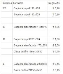 Tabela dos preços do correio verde