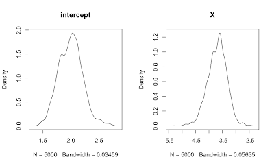Fun with the proto package: building an MCMC sampler for Bayesian regression