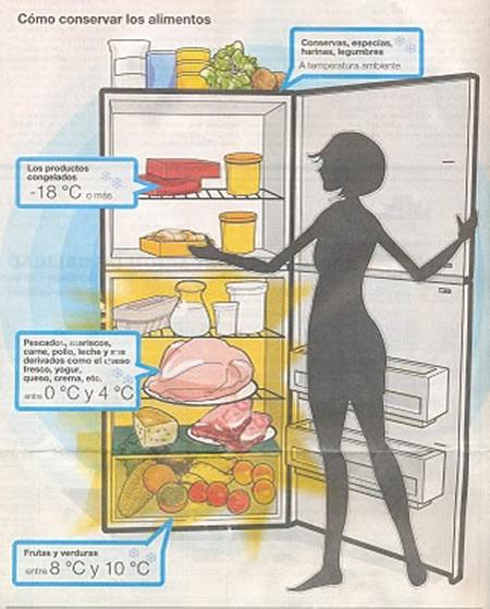 alimentos de origen animal. alimentos de origen animal.