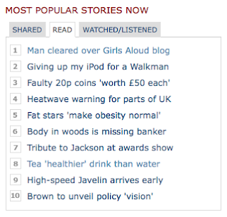 BBC News Most Popular Stories Now widget