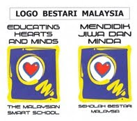 Logo Sekolah Bestari