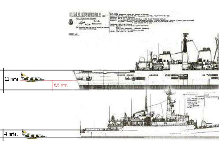Refit para los Super-Etendards de la Aviacion Naval Argentina - Página 4 Escalas3