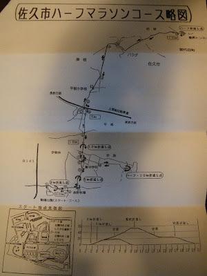 コース略図