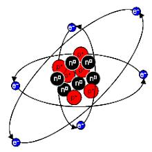 C atom classic