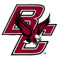 Boston College 2010 College Basketball Coaching Changes & Potential Candidates
