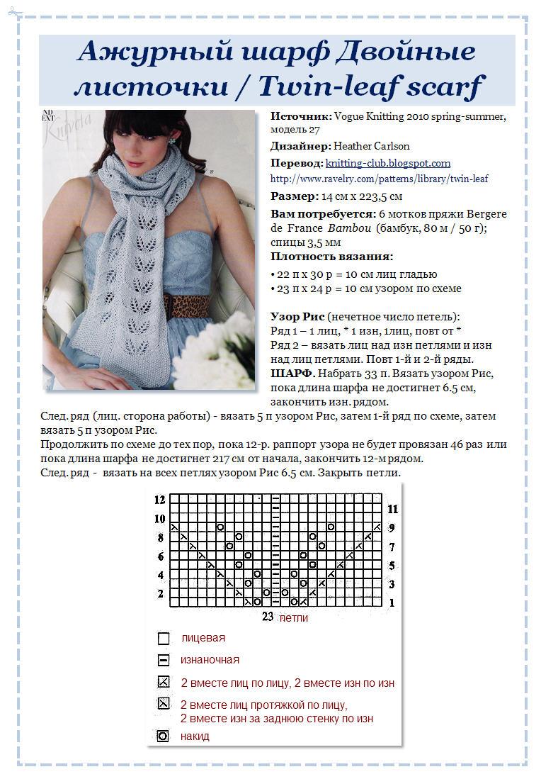 узоры для спицами вязание шарфа и схемы