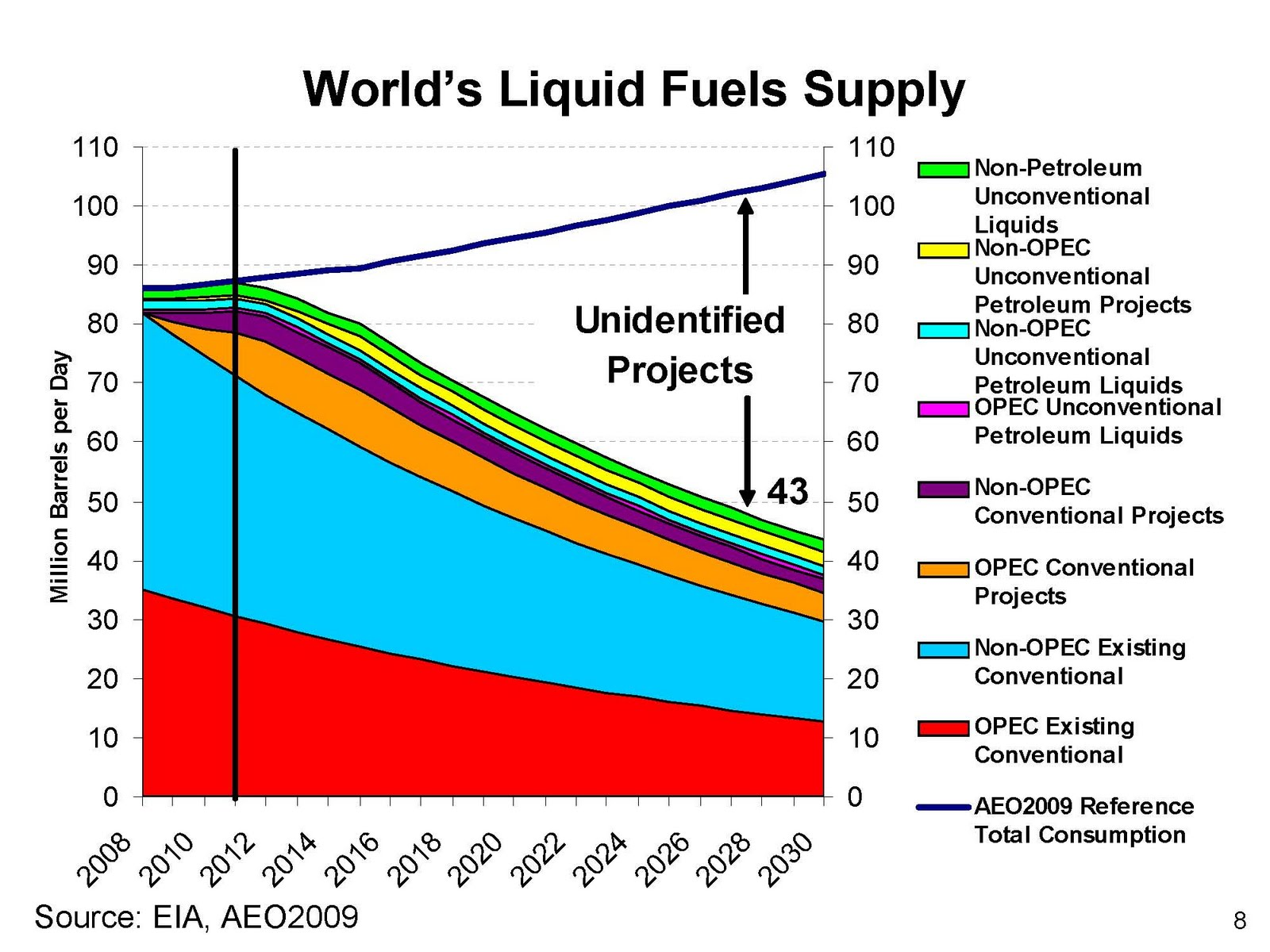 coal to liquid fuels The production of liquid fuels from coal will not require vast land resources or cause competition with food production the development of a coal to liquids ( ctl) industry can serve to hedge against oil-related energy security risks using domestic coal reserves, or accessing the relatively stable international coal market, can.