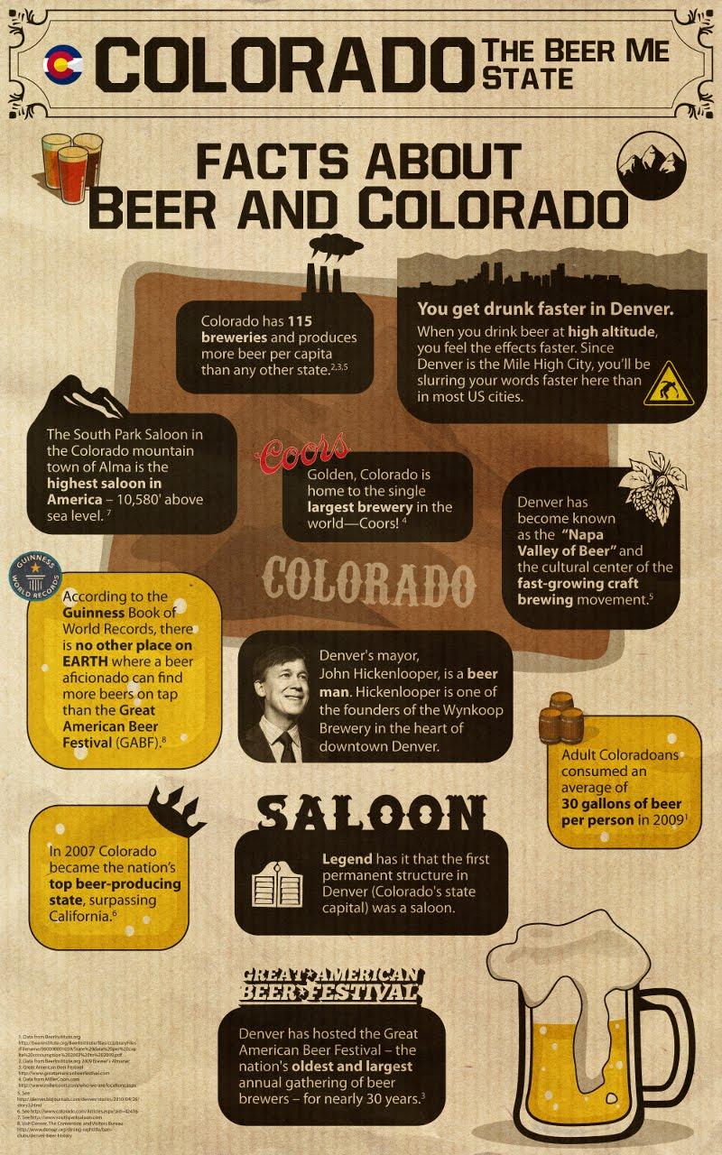 infografika infografiki