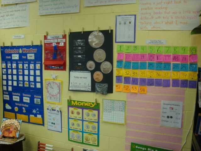 Calendar Math Ideas Nd Grade : Coaching chronicles a day of learning