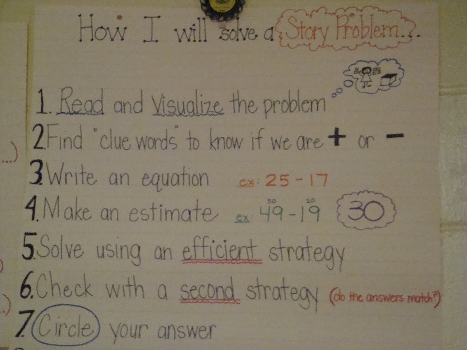Coaching chronicles math anchor charts anchor charts which guide a student through solving a problem sometimes the anchors are found on a students desk some are in their math journals ccuart Choice Image