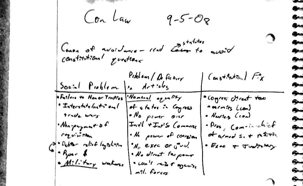 Blawgs, Briefs and Outlines: Con Law I