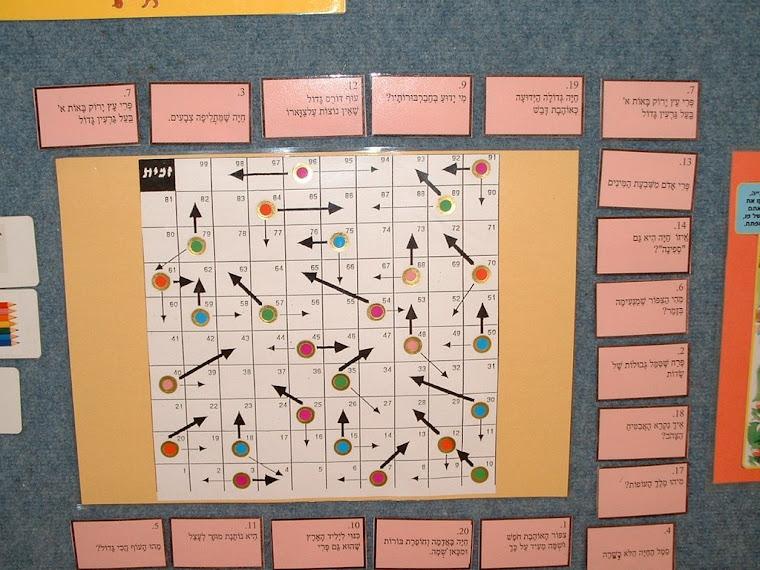 דוגמאות שונות של משחקים