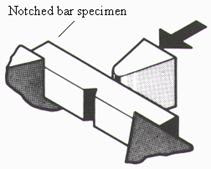 Charpy Specimen Positioning