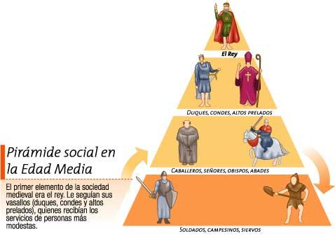evolucion sociedad ecuatoriana:
