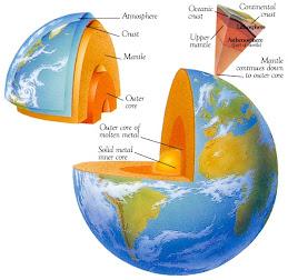Gambar Struktur Bumi