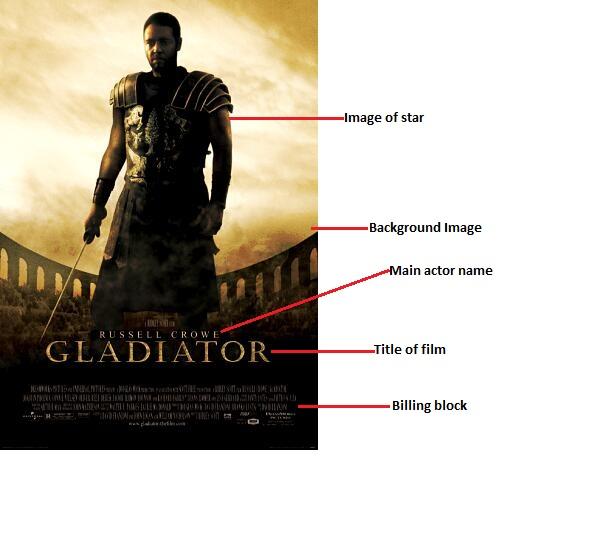 Gladiator media coursework