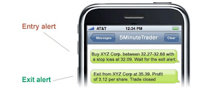 Mobile Trade Alerts