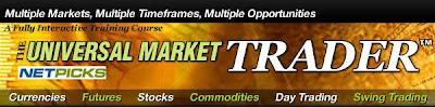 Multiple Market Trading Strategies