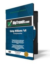 Williams %R Trading System