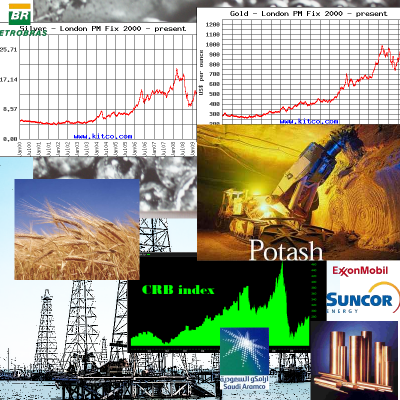 Commodities Boom
