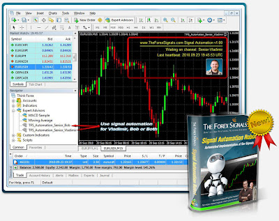 The Forex Signals Automation