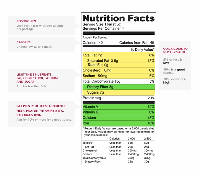 calculating nutritional values Nutrition calculator: computes nutrition value of a meal home nutrition find nutritional value of a product : nutrition calculator computes nutrition facts and analysis for the whole meal search for the individual foods using the form above and add them to the meal.