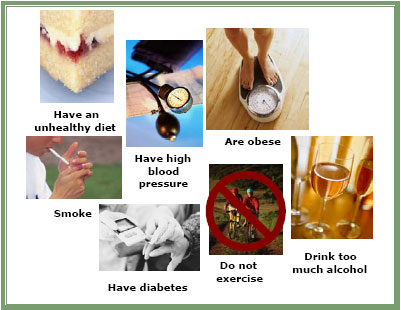 Signs And Symptoms Of High Cholesterol Levels